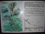 荒川登山口ー大株歩道イラストマップ
