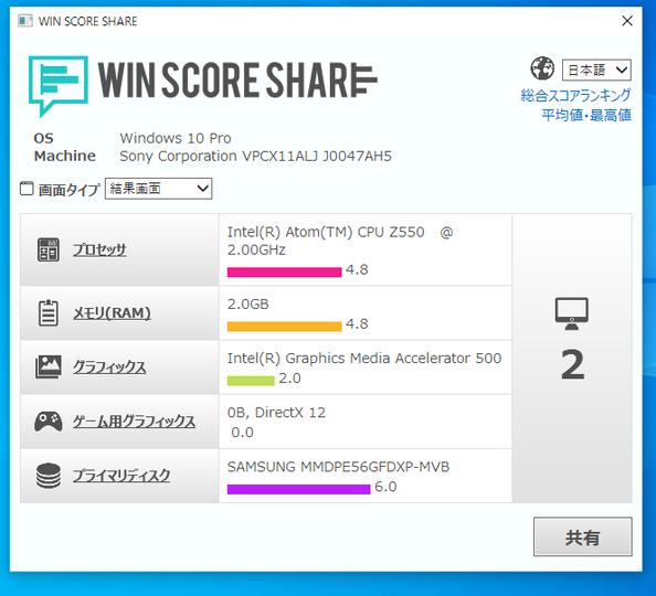 VAIOX_win score