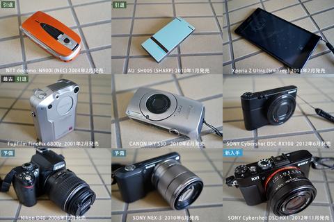 Cameratest_list