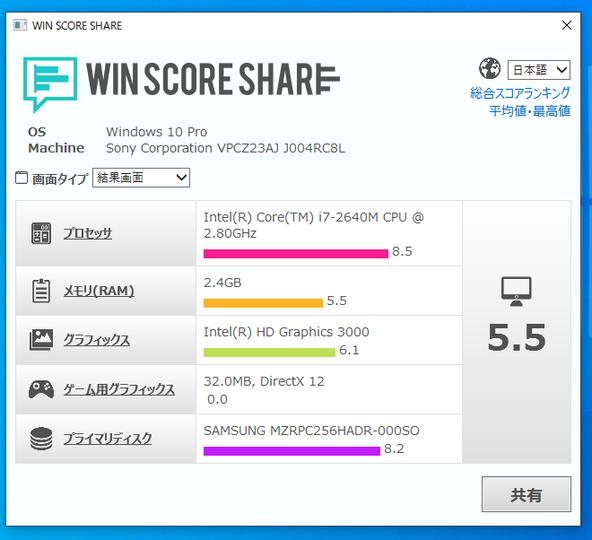 VPCZ2 win score
