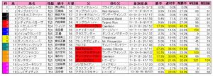エプソムカップ(枠順)2012