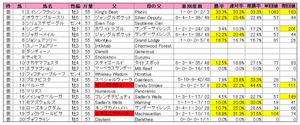 ジャパンカップ(登録)2010