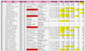 ジャパンカップ(登録)2009