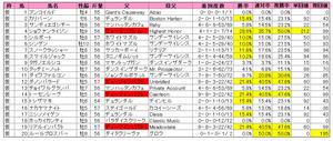 中山記念(登録)2013