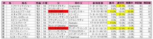 朝日CC(登録)2010