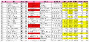 菊花賞(登録)2011
