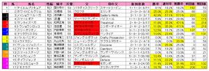 新潟記念(枠順)2010