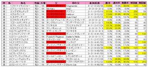 セントライト記念(登録)2009