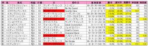 産経大阪杯(登録)2009