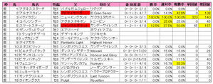 目黒記念(登録)2010