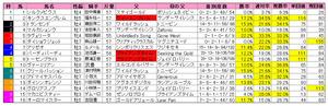 ジャパンカップダート(枠順)2010