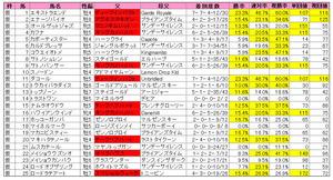 日経新春杯(登録)2013