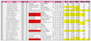 フラワーカップ(登録)2010