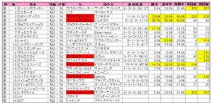 シンザン記念(登録)2010