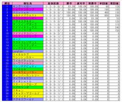 函館芝1000