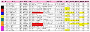 エプソムカップ(枠順)2011