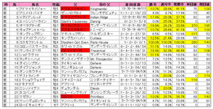 七夕賞(登録)2011