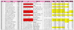 日経賞(登録)2010
