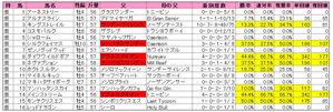 日経賞(登録)2009