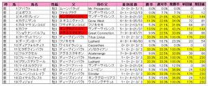 ラジオNIKKEI賞(登録)2011