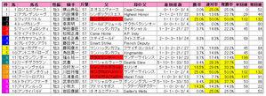 ダービー(枠順)2009