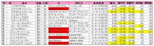 中山記念(登録)2011