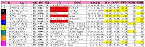 クイーンC(枠順)2010