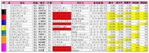 エプソムカップ(枠順)2010