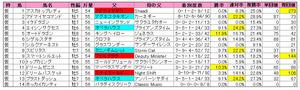 NST賞(登録)