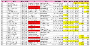 東京新聞杯(登録)2013