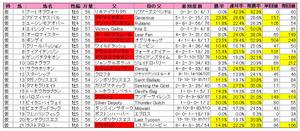 エルムS(登録)2010