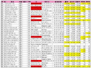 東京新聞杯(登録)