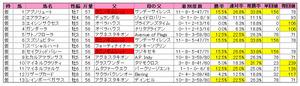 関屋記念(登録)2011