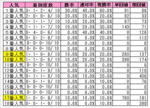NHK人気