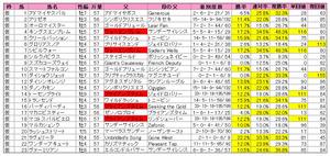ジャパンカップダート(登録)2010
