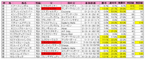 マーメイド(登録)2010