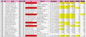 毎日杯(登録)2009