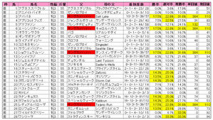桜花賞(登録)2010修正