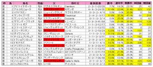 新潟記念(登録)2010
