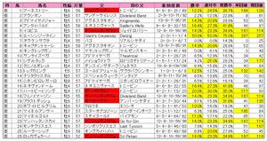 金鯱賞(登録)2011