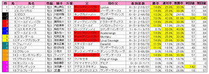 ダービー(枠順)2012