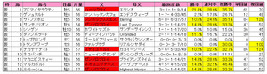 AJCC(登録)2013