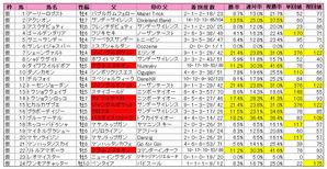中山金杯(登録)2010
