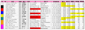 ダービー(枠順)重2011