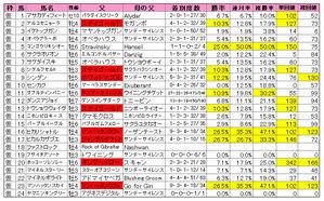 中日新聞杯(登録)
