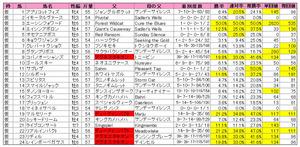 マイルCS(登録)2011