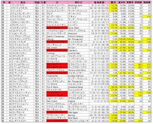 京王杯SC(登録)2009