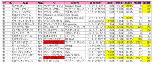 函館記念(登録)2012