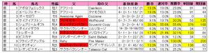 UHB賞(登録)2012
