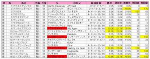 スプリングS(登録)2010